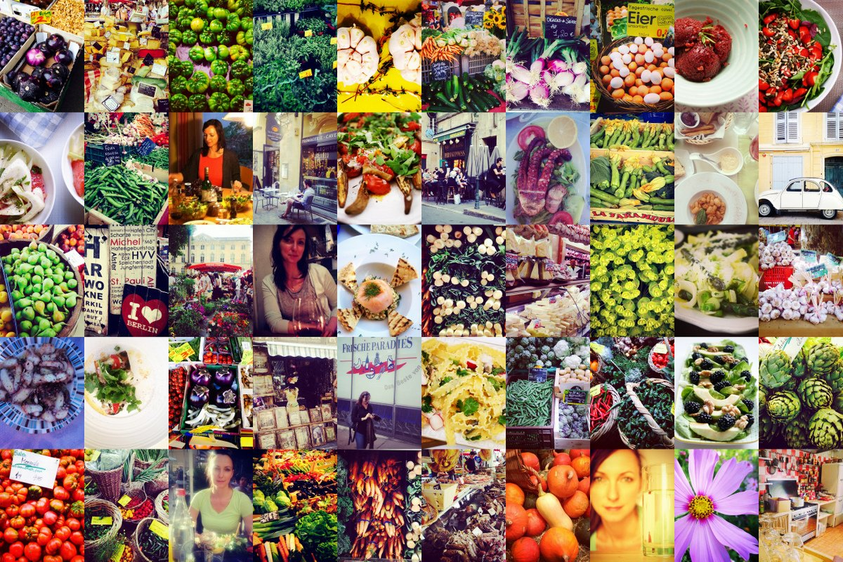 Elle Republic Food Blog Profile Collage